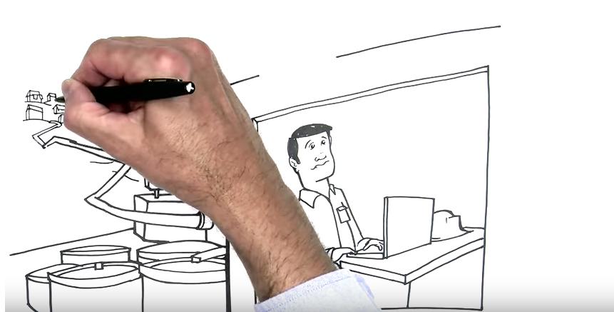 NEFCO's Whiteboard Video