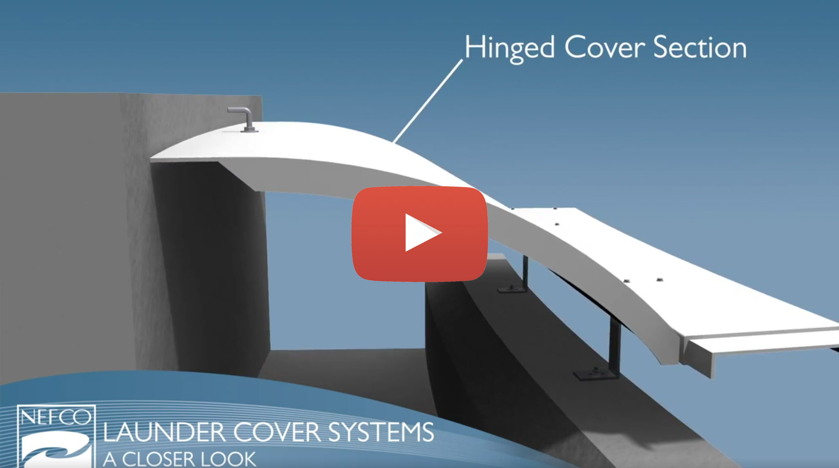 Launder Cover System Overview